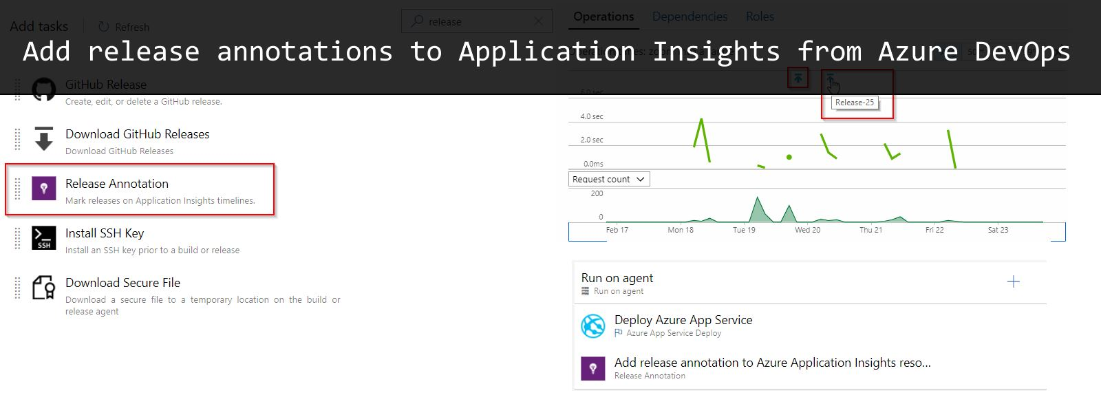 Add release annotations to Application Insights from Azure