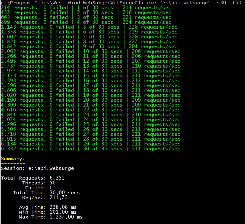 Running Websurge with CMD interface.